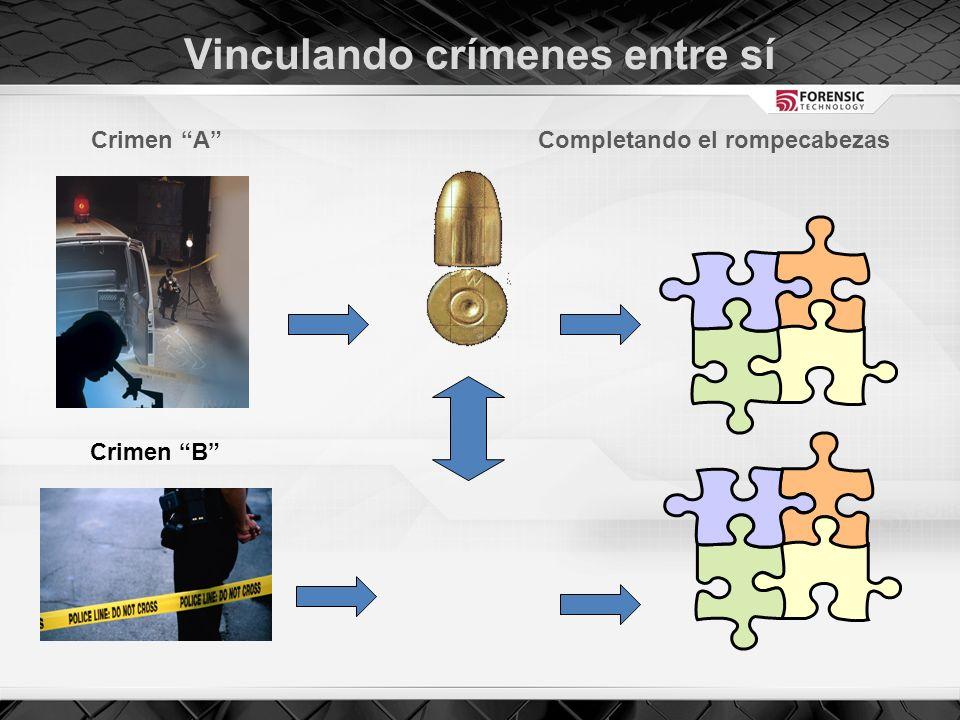 Vinculando crímenes entre sí Crimen A Completando el rompecabezas Crimen B