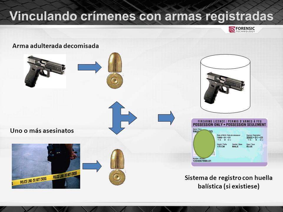 Vinculando crímenes con armas registradas Uno o más asesinatos Arma adulterada decomisada Sistema de registro con huella balística (si existiese)