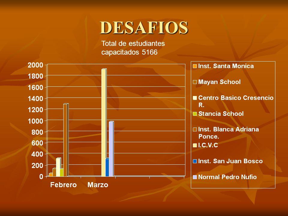 EVALUACION ASPIRANTES A POLICIA 160 485 350