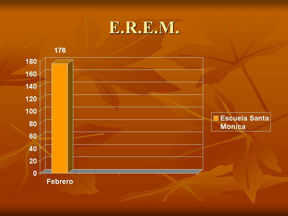 DESAFIOS Total de estudiantes capacitados 5166