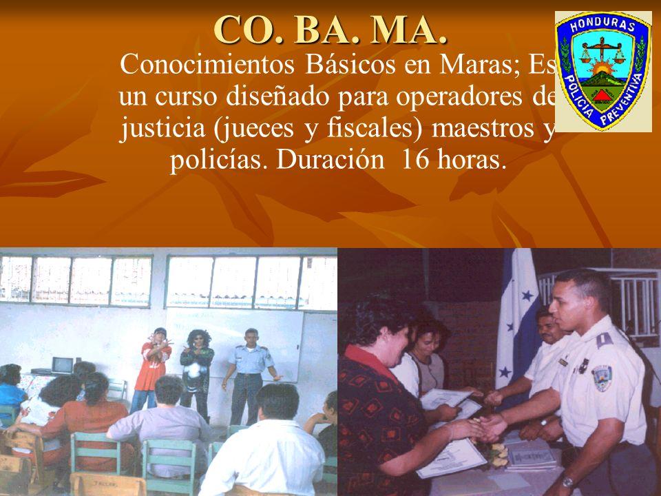 DEBIDO A ESTO SE HACE IMPOSIBLE EN LA ACTUALIDAD PODER HACER UN CALCULO DE CUANTOS MIEMBROS DE MARA Y PANDILLAS EXISTEN EN HONDURAS.