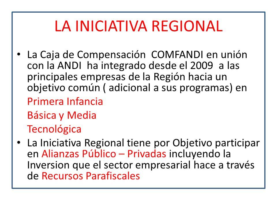 LA INICIATIVA REGIONAL La Caja de Compensación COMFANDI en unión con la ANDI ha integrado desde el 2009 a las principales empresas de la Región hacia