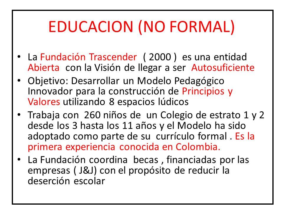 EDUCACION (NO FORMAL) La Fundación Trascender ( 2000 ) es una entidad Abierta con la Visión de llegar a ser Autosuficiente Objetivo: Desarrollar un Mo