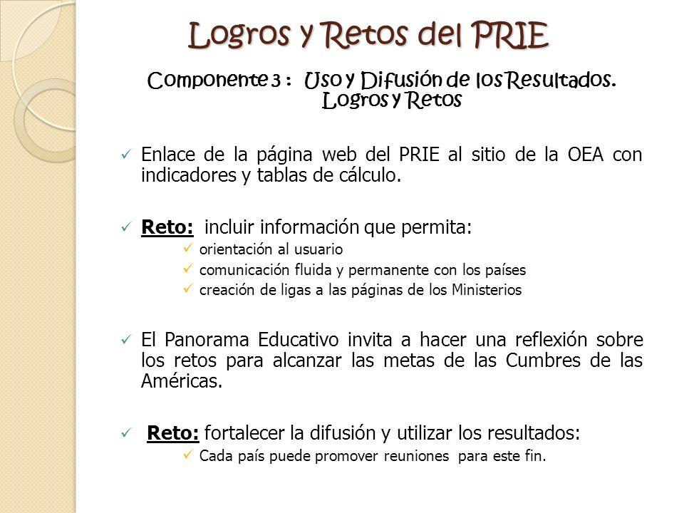Logros y Retos del PRIE Componente 3 : Uso y Difusión de los Resultados. Logros y Retos Enlace de la página web del PRIE al sitio de la OEA con indica