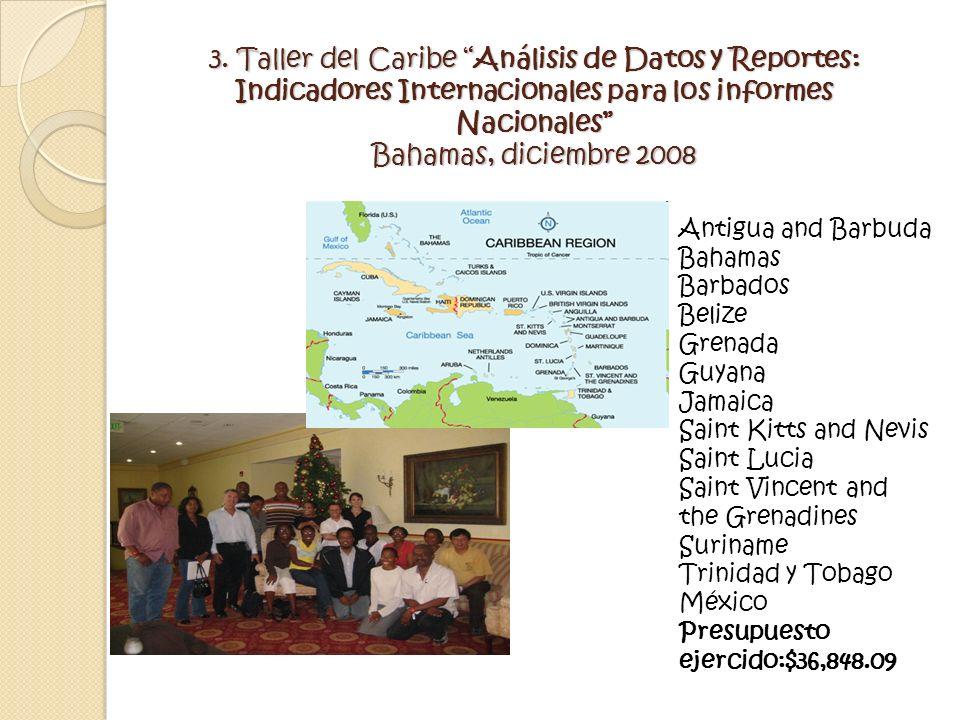 3. Taller del Caribe Análisis de Datos y Reportes: Indicadores Internacionales para los informes Nacionales Bahamas, diciembre 2008 Antigua and Barbud