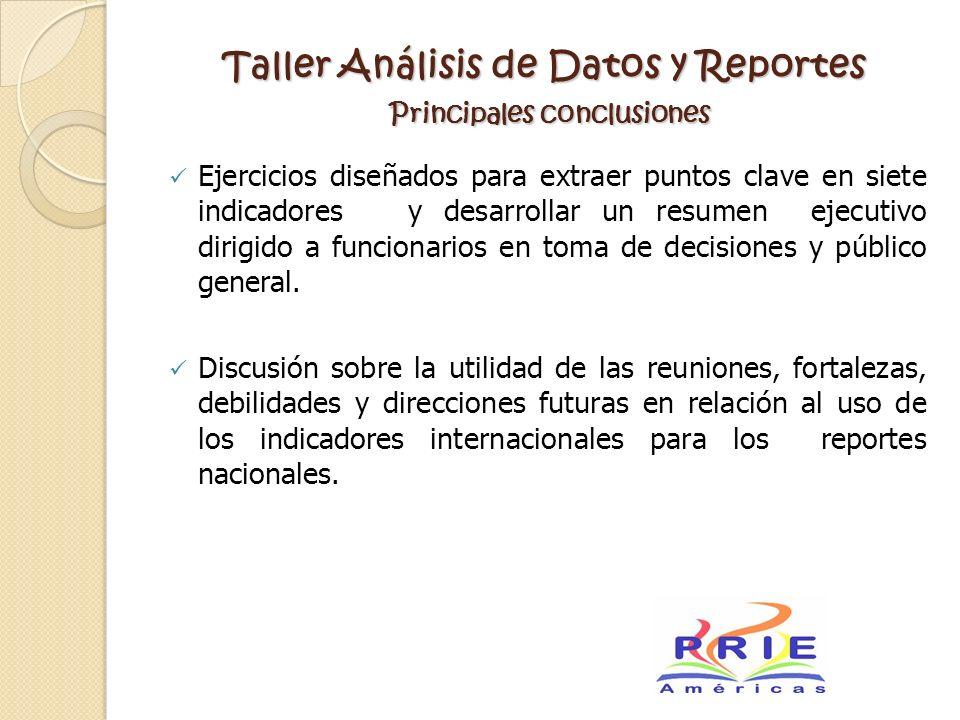 Taller Análisis de Datos y Reportes Principales conclusiones Ejercicios diseñados para extraer puntos clave en siete indicadores y desarrollar un resu
