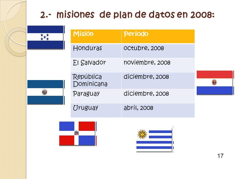 2.- misiones de plan de datos en 2008: MisiónPeríodo Hondurasoctubre, 2008 El Salvadornoviembre, 2008 República Dominicana diciembre, 2008 Paraguaydic