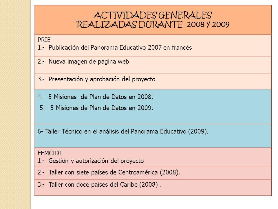 ACTIVIDADES GENERALES REALIZADAS DURANTE 2008 y 2009 PRIE 1.- Publicación del Panorama Educativo 2007 en francés 2.- Nueva imagen de página web 3.- Pr