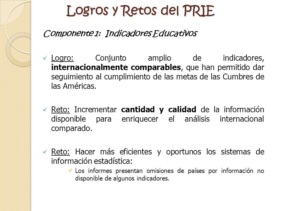 Logros y Retos del PRIE Componente 1: Indicadores Educativos Logro: Conjunto amplio de indicadores, internacionalmente comparables, que han permitido