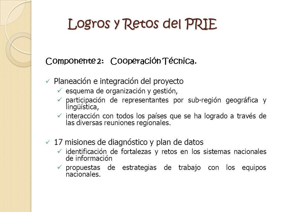 Logros y Retos del PRIE Componente 2: Cooperación Técnica. Planeación e integración del proyecto esquema de organización y gestión, participación de r