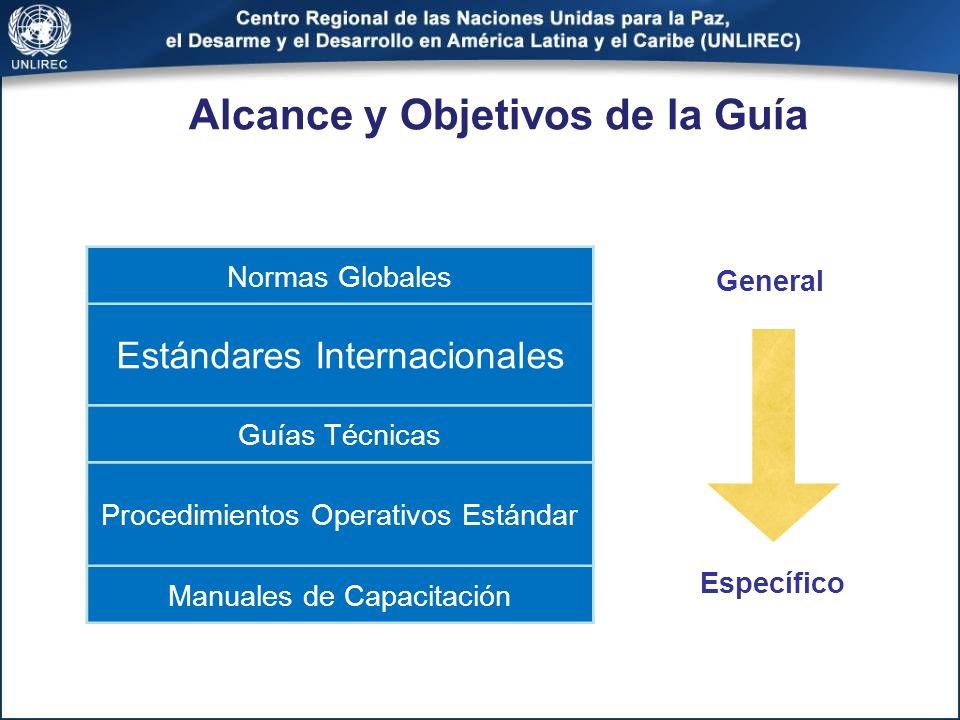 Alcance y Objetivos de la Guía Normas Globales Estándares Internacionales Guías Técnicas Procedimientos Operativos Estándar Manuales de Capacitación G