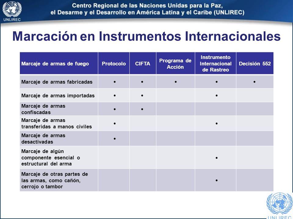 Marcaje de armas de fuegoProtocoloCIFTA Programa de Acción Instrumento Internacional de Rastreo Decisión 552 Marcaje de armas fabricadas Marcaje de ar