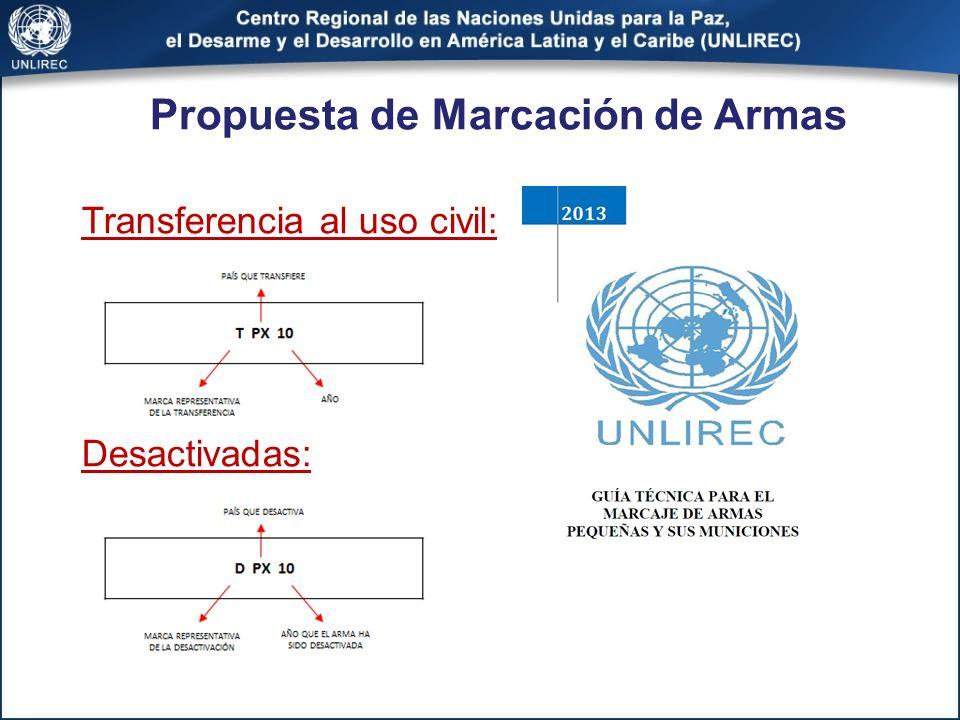 Propuesta de Marcación de Armas Transferencia al uso civil: Desactivadas: