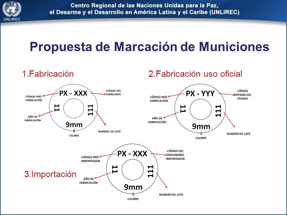 Propuesta de Marcación de Municiones 1.Fabricación2.Fabricación uso oficial 3.Importación