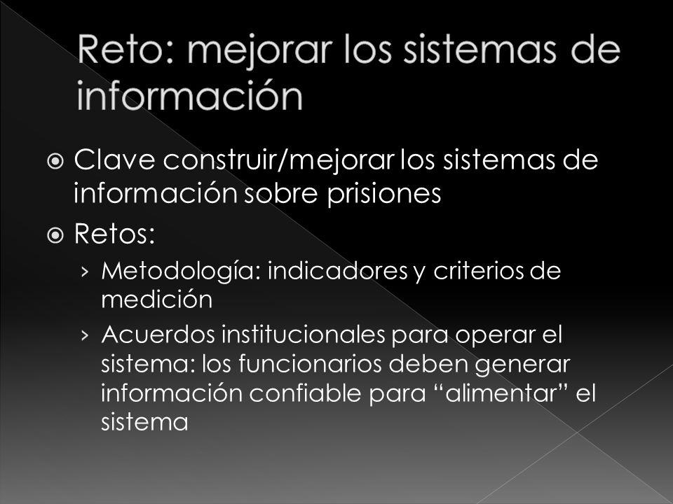 Clave construir/mejorar los sistemas de información sobre prisiones Retos: Metodología: indicadores y criterios de medición Acuerdos institucionales para operar el sistema: los funcionarios deben generar información confiable para alimentar el sistema