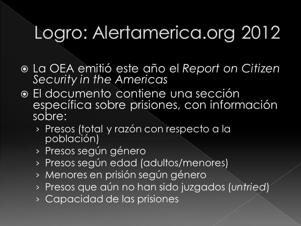La OEA emitió este año el Report on Citizen Security in the Americas El documento contiene una sección específica sobre prisiones, con información sobre: Presos (total y razón con respecto a la población) Presos según género Presos según edad (adultos/menores) Menores en prisión según género Presos que aún no han sido juzgados (untried) Capacidad de las prisiones