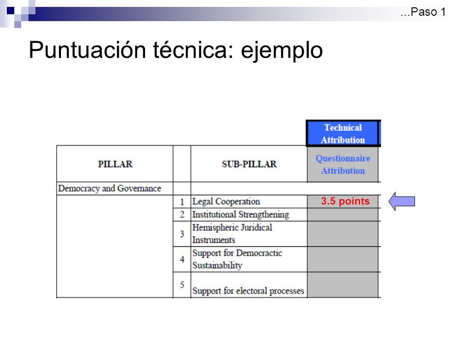 Puntuación técnica: ejemplo 3.5 points...Paso 1 3.5 points