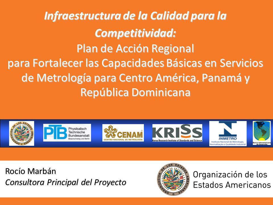 Infraestructura de la Calidad para la Competitividad: Plan de Acción Regional para Fortalecer las Capacidades Básicas en Servicios de Metrología para