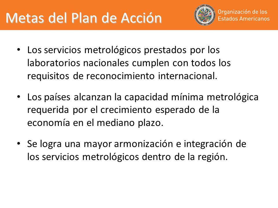 Los servicios metrológicos prestados por los laboratorios nacionales cumplen con todos los requisitos de reconocimiento internacional. Los países alca