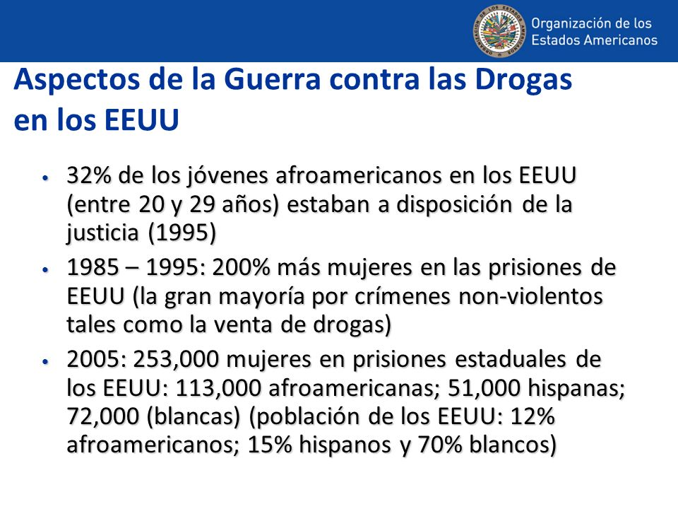 Aspectos de la Guerra contra las Drogas en los EEUU 32% de los jóvenes afroamericanos en los EEUU (entre 20 y 29 años) estaban a disposición de la justicia (1995) 32% de los jóvenes afroamericanos en los EEUU (entre 20 y 29 años) estaban a disposición de la justicia (1995) 1985 – 1995: 200% más mujeres en las prisiones de EEUU (la gran mayoría por crímenes non-violentos tales como la venta de drogas) 1985 – 1995: 200% más mujeres en las prisiones de EEUU (la gran mayoría por crímenes non-violentos tales como la venta de drogas) 2005: 253,000 mujeres en prisiones estaduales de los EEUU: 113,000 afroamericanas; 51,000 hispanas; 72,000 (blancas) (población de los EEUU: 12% afroamericanos; 15% hispanos y 70% blancos) 2005: 253,000 mujeres en prisiones estaduales de los EEUU: 113,000 afroamericanas; 51,000 hispanas; 72,000 (blancas) (población de los EEUU: 12% afroamericanos; 15% hispanos y 70% blancos)