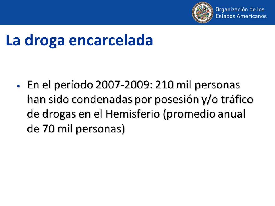PaísReclusos (total) Reclusos p/ 100 mil habitantes % de condenados por crímenes relacionados con el uso/tráfico de drogas Bélgica10,0029314% Dinamarca3,4486324% Francia59,6559614% Argentina50,00012823% (federal) Bolivia8,7008735% (tráfico) Brasil496,251259 Canadá38,5411155% (sentenciados) Chile59,79435215% Colombia84,44416319% ECUADOR11,80010534% México222,79421751% (federal) Perú45,01215225% (tráfico) EEUU2,266,80073153% federal / 20% estadual Japón81,2556321% Tailandia166,38825758% Sudáfrica163,6763342% El encarcelamiento por crimen de drogas Fuente: Alertamerica: El Observatorio Hemisférico de Seguridad de la OEA (www.alertamerica.org)