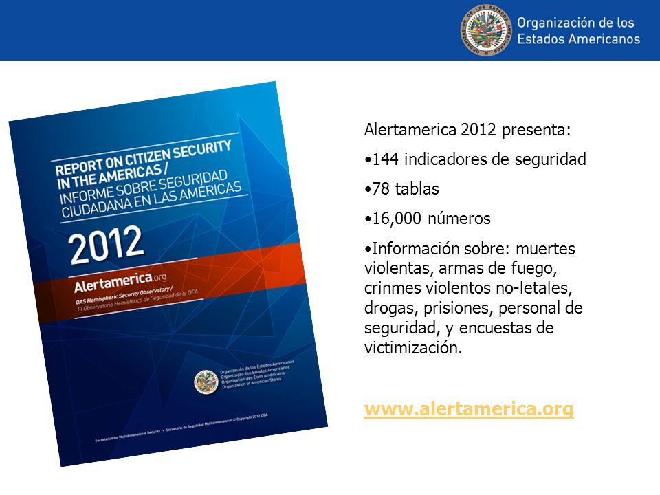 Alertamerica 2012 presenta: 144 indicadores de seguridad 78 tablas 16,000 números Información sobre: muertes violentas, armas de fuego, crinmes violentos no-letales, drogas, prisiones, personal de seguridad, y encuestas de victimización.