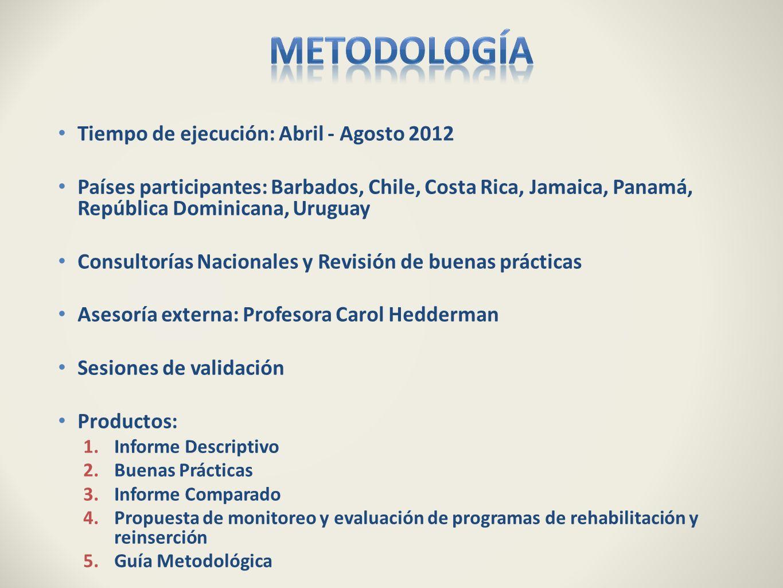 Tiempo de ejecución: Abril - Agosto 2012 Países participantes: Barbados, Chile, Costa Rica, Jamaica, Panamá, República Dominicana, Uruguay Consultoría