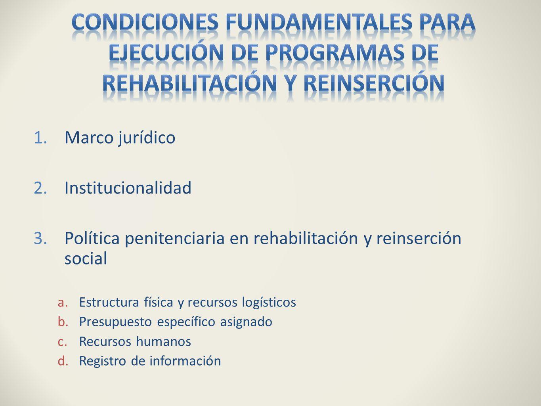 1.Marco jurídico 2.Institucionalidad 3.Política penitenciaria en rehabilitación y reinserción social a.Estructura física y recursos logísticos b.Presu
