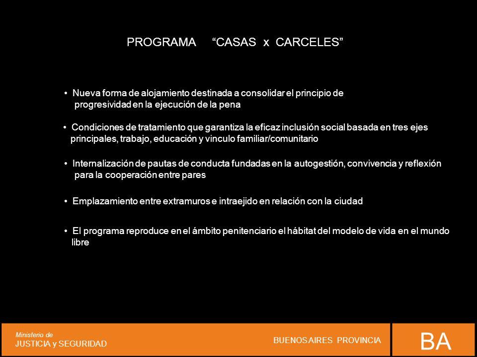 PROGRAMA CASAS x CARCELES Nueva forma de alojamiento destinada a consolidar el principio de progresividad en la ejecución de la pena El programa repro