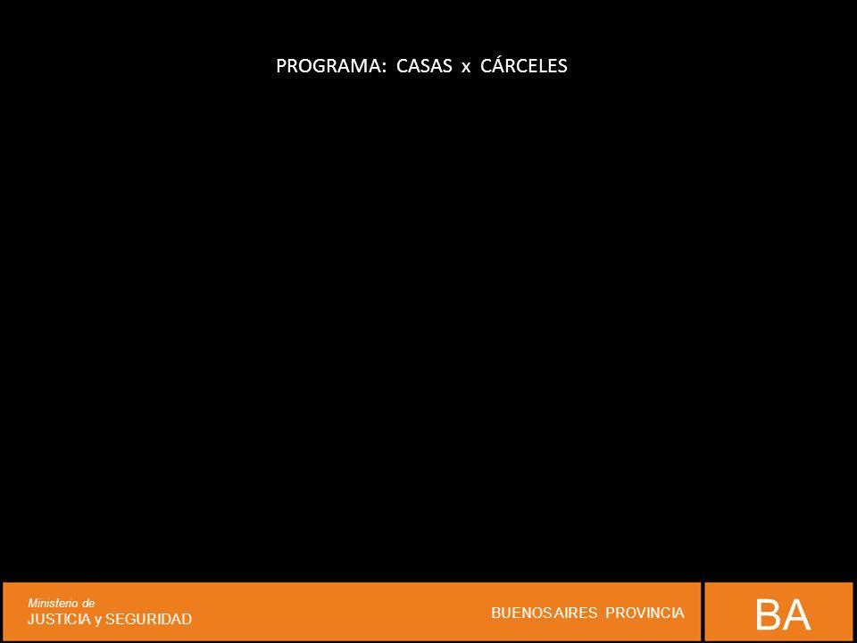 PROGRAMA: CASAS x CÁRCELES BA Ministerio de JUSTICIA y SEGURIDAD BUENOS AIRES PROVINCIA
