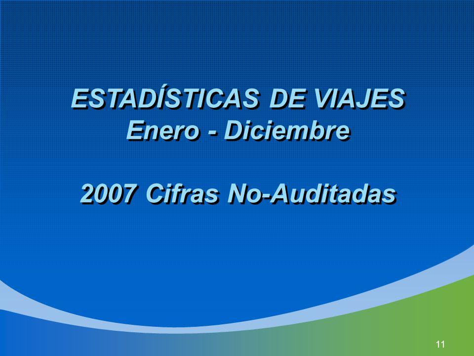 11 ESTADÍSTICAS DE VIAJES Enero - Diciembre 2007 Cifras No-Auditadas