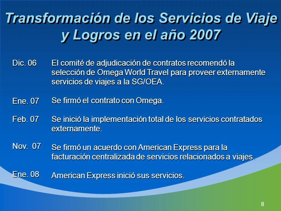8 Transformación de los Servicios de Viaje y Logros en el año 2007 Dic. 06 Ene. 07 Feb. 07 Nov. 07 Ene. 08 El comité de adjudicación de contratos reco
