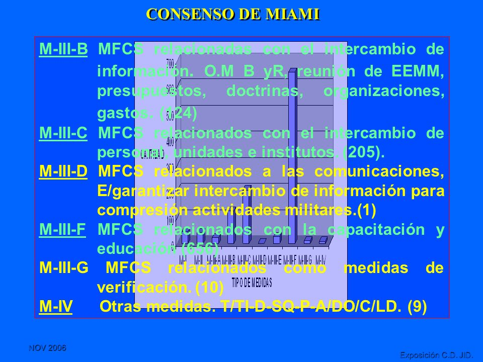 NOV 2006 Exposición C.D. JID. CONSENSO DE MIAMI M-III-B MFCS relacionadas con el intercambio de información. O.M B yR, reunión de EEMM, presupuestos,