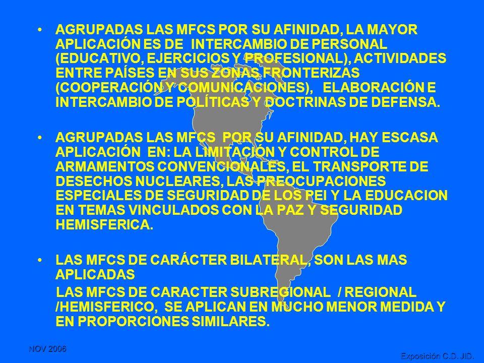 NOV 2006 Exposición C.D. JID. AGRUPADAS LAS MFCS POR SU AFINIDAD, LA MAYOR APLICACIÓN ES DE INTERCAMBIO DE PERSONAL (EDUCATIVO, EJERCICIOS Y PROFESION