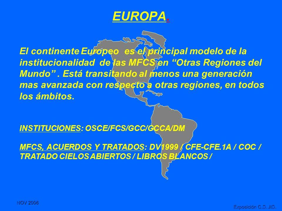 NOV 2006 Exposición C.D. JID. EUROPA. INSTITUCIONES: OSCE/FCS/GCC/GCCA/DM MFCS, ACUERDOS Y TRATADOS: DV1999 / CFE-CFE.1A / COC / TRATADO CIELOS ABIERT