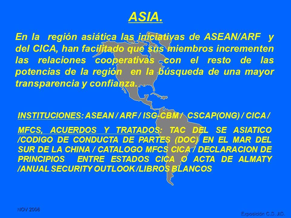 NOV 2006 Exposición C.D. JID. ASIA. En la región asiática las iniciativas de ASEAN/ARF y del CICA, han facilitado que sus miembros incrementen las rel