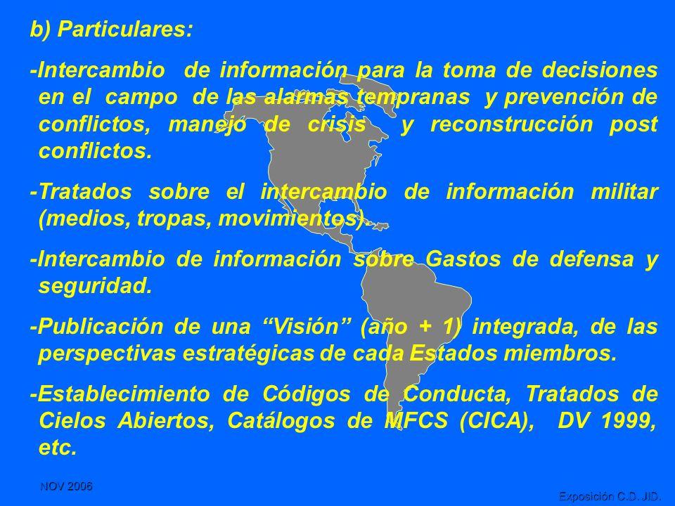 NOV 2006 Exposición C.D. JID. b) Particulares: -Intercambio de información para la toma de decisiones en el campo de las alarmas tempranas y prevenció