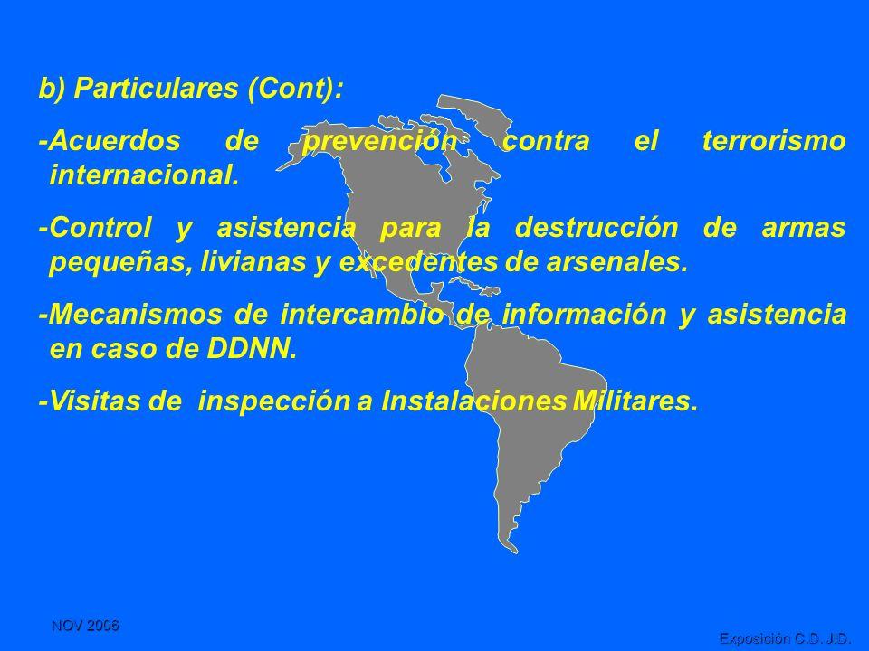 NOV 2006 Exposición C.D. JID. b) Particulares (Cont): -Acuerdos de prevención contra el terrorismo internacional. -Control y asistencia para la destru