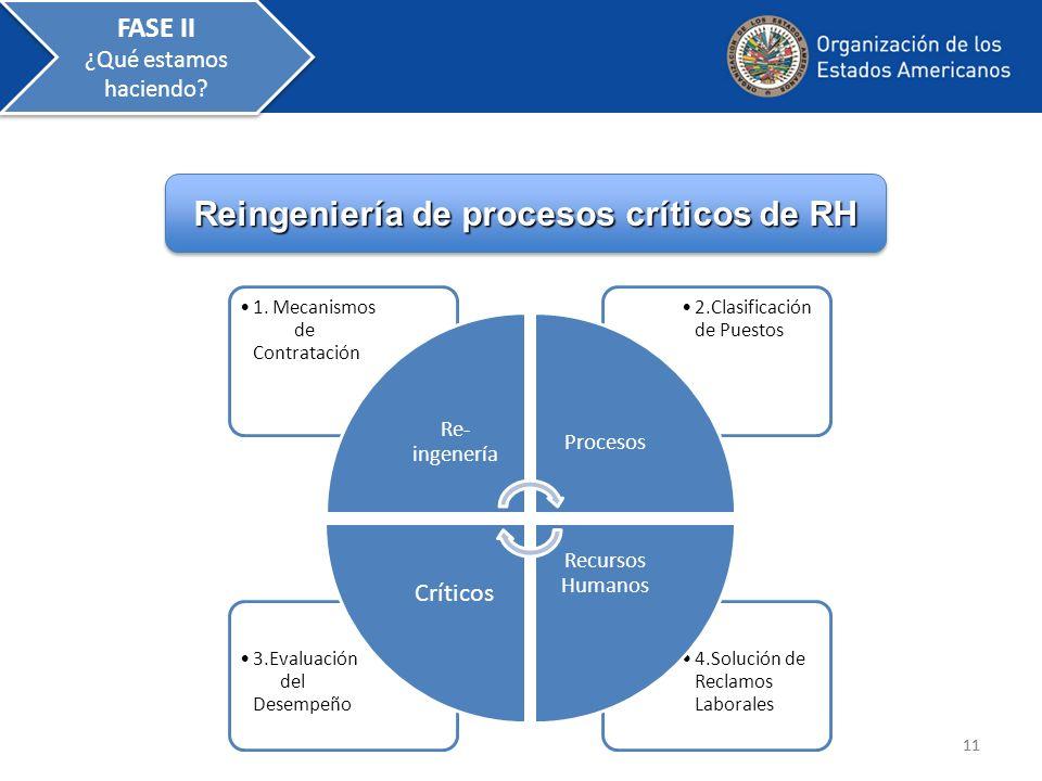 11 Reingeniería de procesos críticos de RH Reingeniería de procesos críticos de RH Reingeniería de procesos críticos de RH Reingeniería de procesos cr