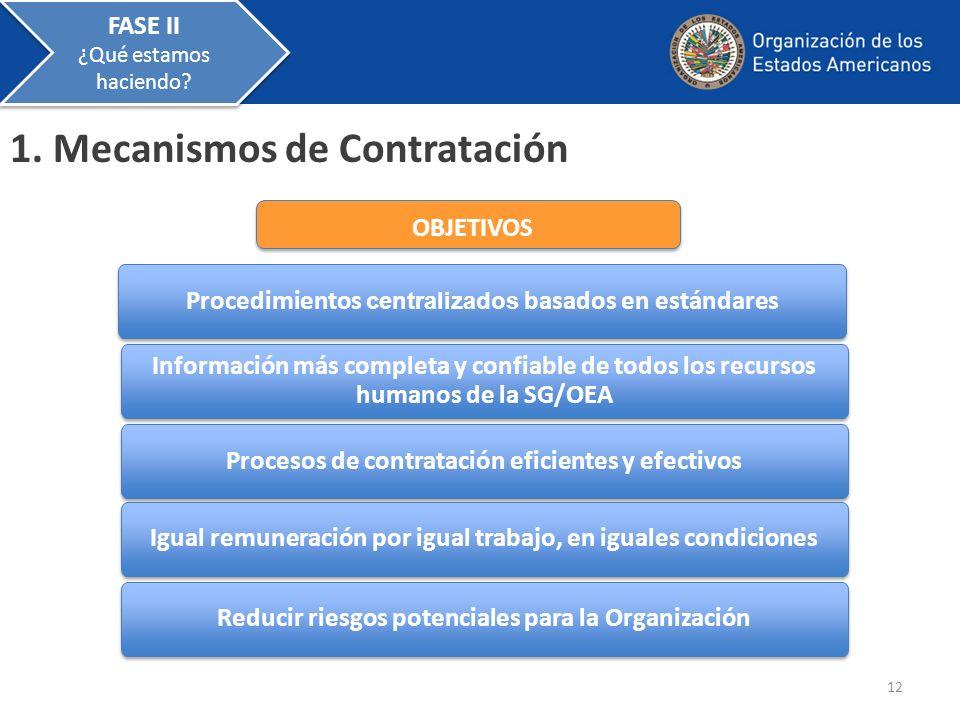 1. Mecanismos de Contratación Procedimientos centralizados basados en estándares Información más completa y confiable de todos los recursos humanos de