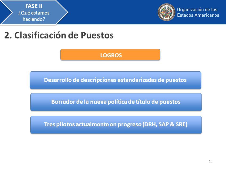 2. Clasificación de Puestos Desarrollo de descripciones estandarizadas de puestos Tres pilotos actualmente en progreso (DRH, SAP & SRE) Borrador de la