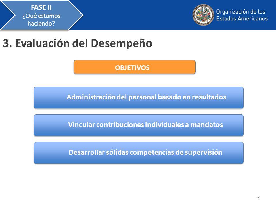 3. Evaluación del Desempeño Administración del personal basado en resultados Vincular contribuciones individuales a mandatos Desarrollar sólidas compe