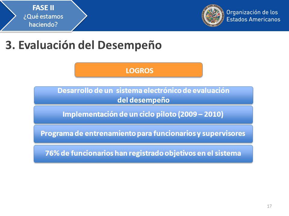 3. Evaluación del Desempeño Desarrollo de un sistema electrónico de evaluación del desempeño Desarrollo de un sistema electrónico de evaluación del de