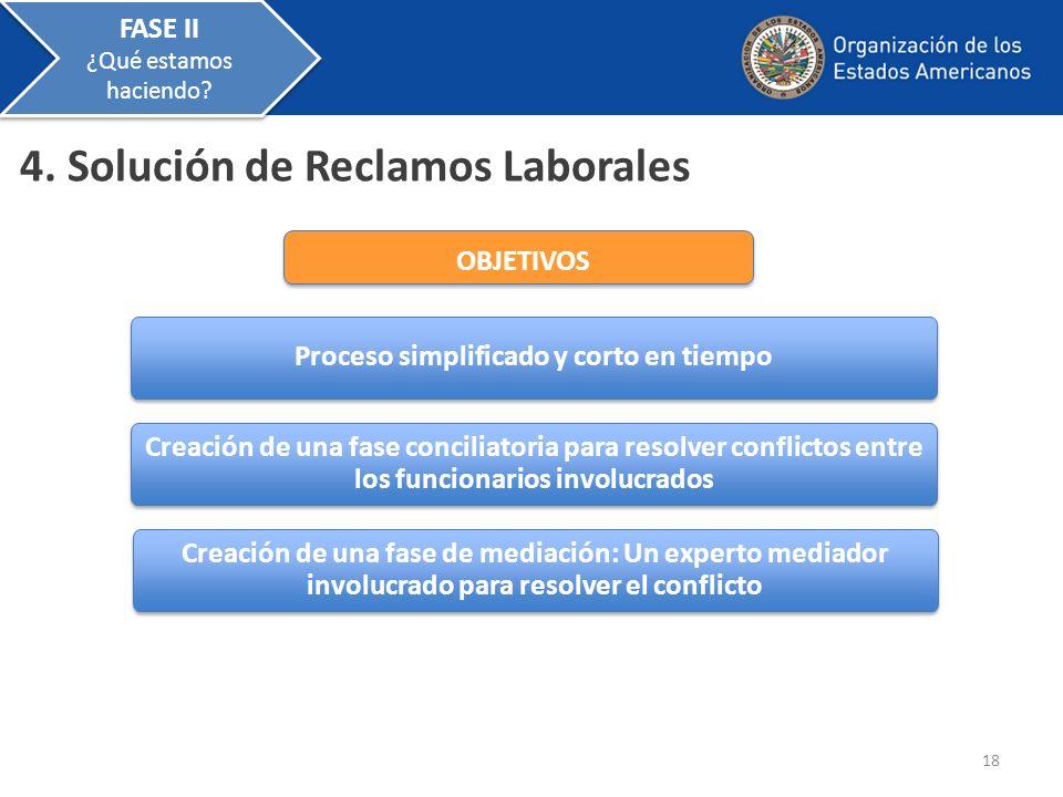 4. Solución de Reclamos Laborales Proceso simplificado y corto en tiempo Creación de una fase conciliatoria para resolver conflictos entre los funcion