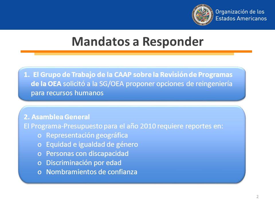 2. Asamblea General El Programa-Presupuesto para el año 2010 requiere reportes en: oRepresentación geográfica oEquidad e igualdad de género oPersonas