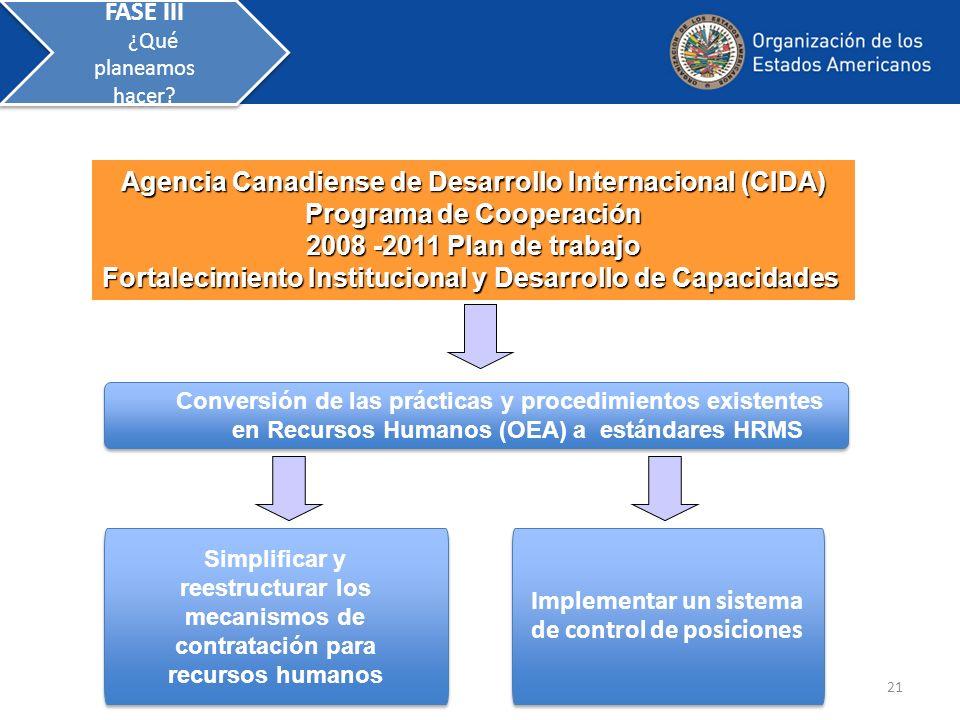 Implementar un sistema de control de posiciones Simplificar y reestructurar los mecanismos de contratación para recursos humanos Simplificar y reestru