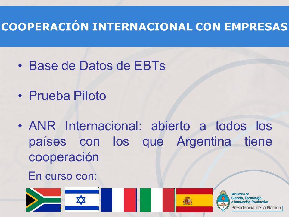 Base de Datos de EBTs Prueba Piloto ANR Internacional: abierto a todos los países con los que Argentina tiene cooperación En curso con: COOPERACIÓN INTERNACIONAL CON EMPRESAS