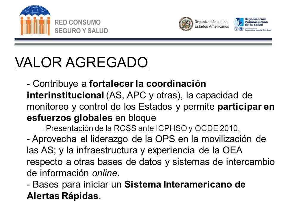 VALOR AGREGADO - Contribuye a fortalecer la coordinación interinstitucional (AS, APC y otras), la capacidad de monitoreo y control de los Estados y permite participar en esfuerzos globales en bloque - Presentación de la RCSS ante ICPHSO y OCDE 2010.