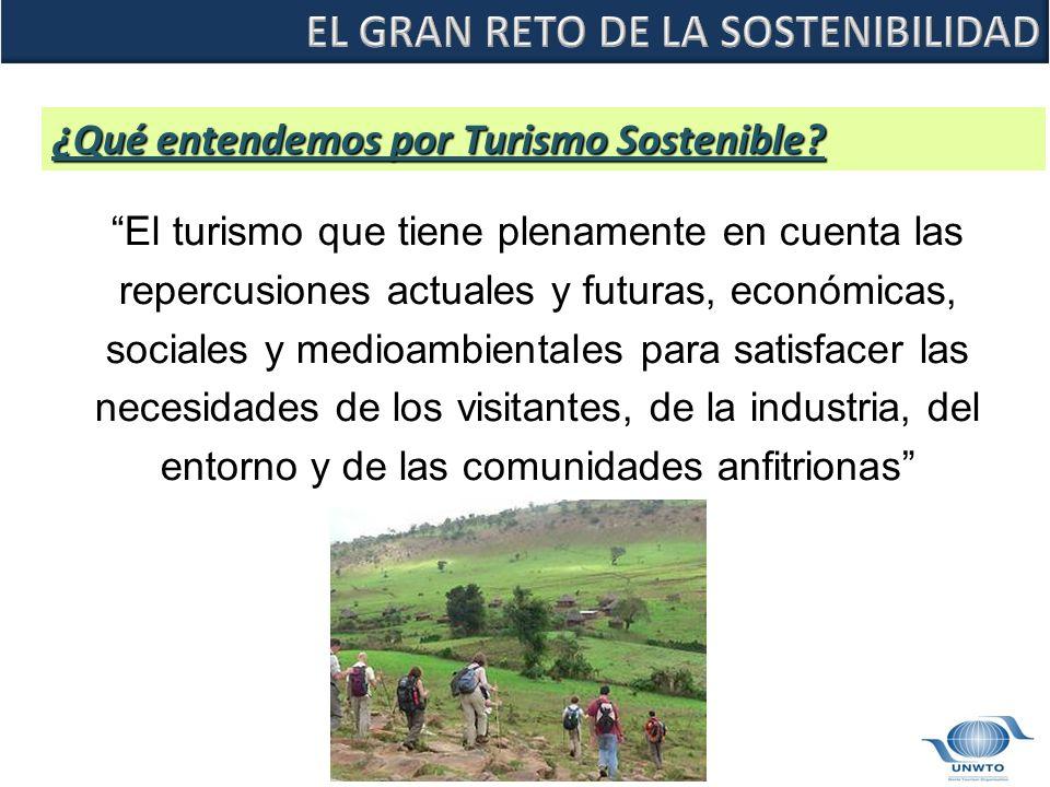 ¿Qué entendemos por Turismo Sostenible.