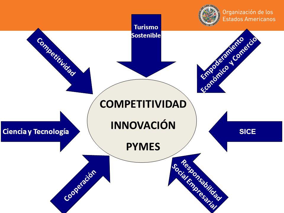 Ciencia y Tecnología Cooperación COMPETITIVIDAD INNOVACIÓN PYMES Turismo Sostenible Empoderamiento Económico y Comercio Responsabilidad Social Empresa
